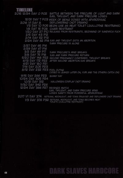 C89 Studio Mizuyokan Higashitotsuka Raisuta DARK SLAVES HARDCORE PreCure Series - part 2