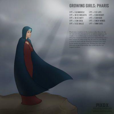 Growing Girls by MoxyDoxy - part 4